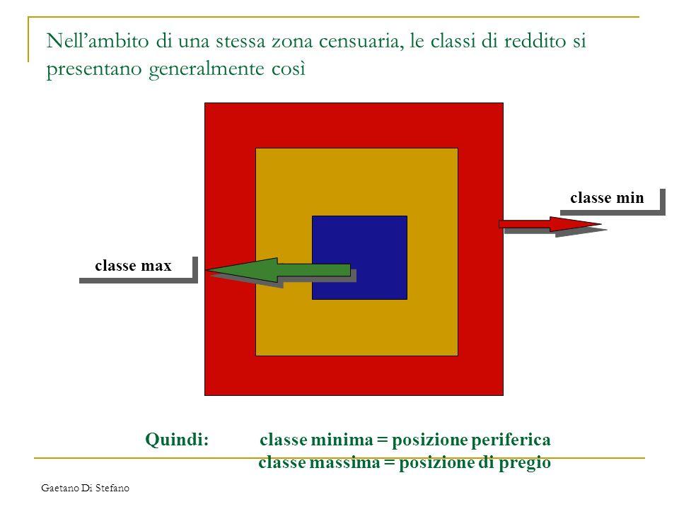 Gaetano Di Stefano Nellambito di una stessa zona censuaria, le classi di reddito si presentano generalmente così Quindi: classe minima = posizione per