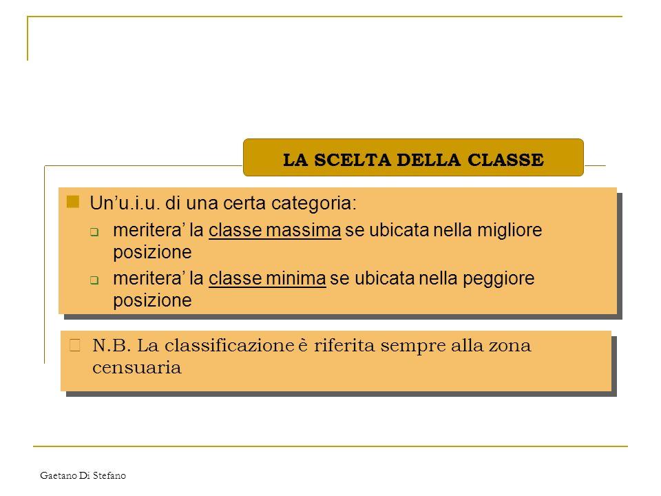 Gaetano Di Stefano Unu.i.u. di una certa categoria: meritera la classe massima se ubicata nella migliore posizione meritera la classe minima se ubicat