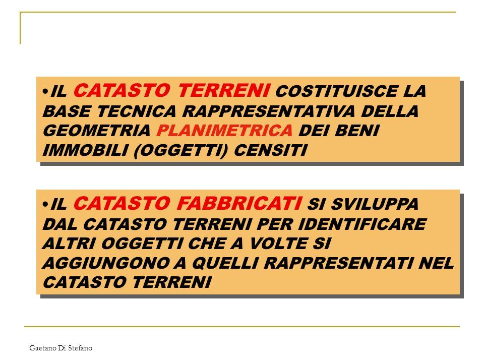 Gaetano Di Stefano IL CATASTO TERRENI COSTITUISCE LA BASE TECNICA RAPPRESENTATIVA DELLA GEOMETRIA PLANIMETRICA DEI BENI IMMOBILI (OGGETTI) CENSITI IL