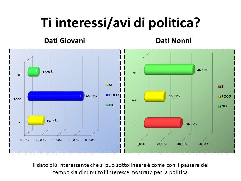 Ti interessi/avi di politica.