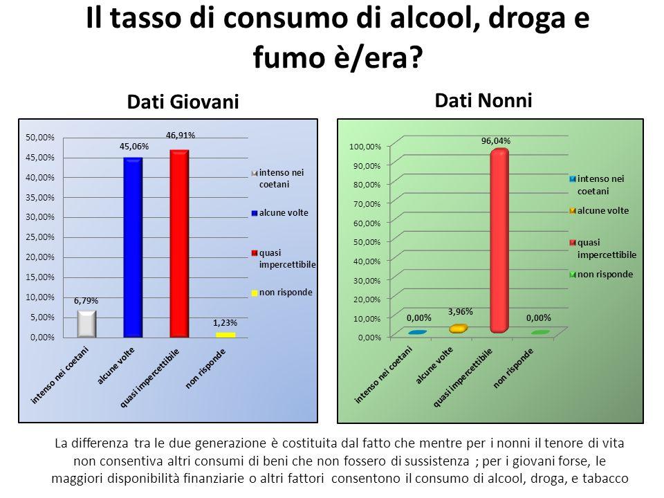 Il tasso di consumo di alcool, droga e fumo è/era? Dati Giovani Dati Nonni La differenza tra le due generazione è costituita dal fatto che mentre per