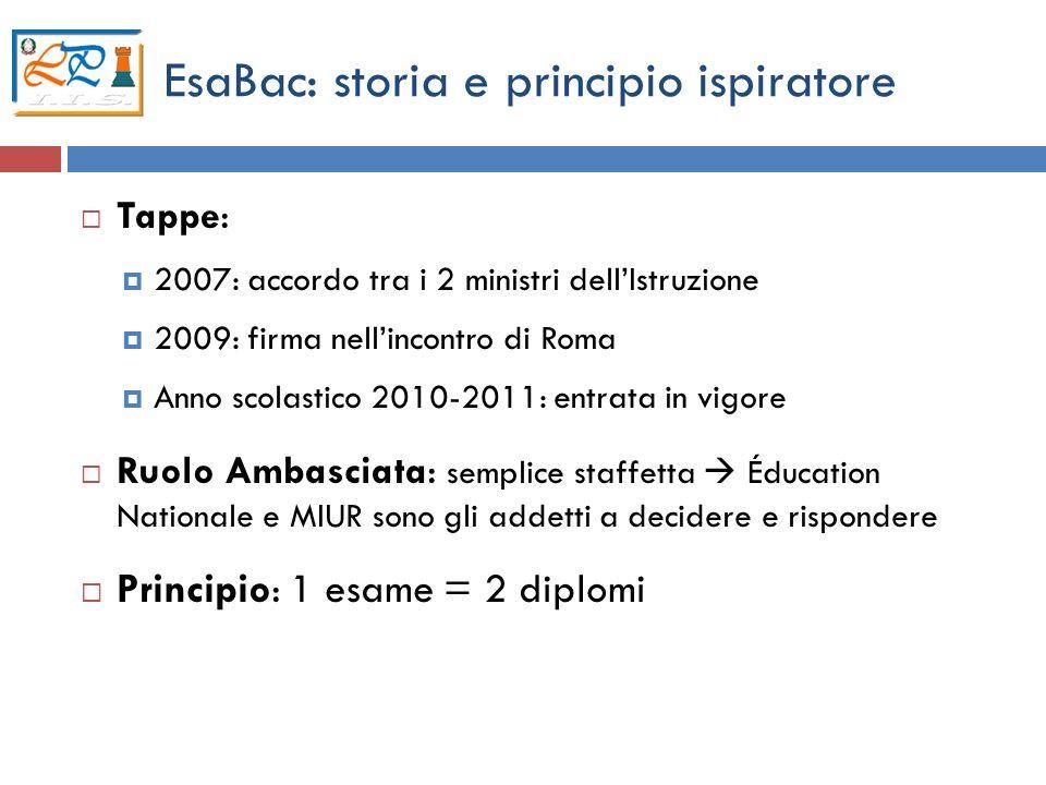 2 EsaBac: storia e principio ispiratore Tappe : 2007: accordo tra i 2 ministri dellIstruzione 2009: firma nellincontro di Roma Anno scolastico 2010-20