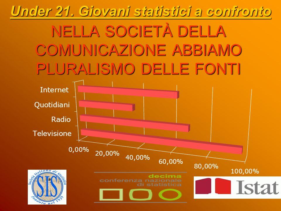 NELLA SOCIETÀ DELLA COMUNICAZIONE ABBIAMO PLURALISMO DELLE FONTI Under 21.