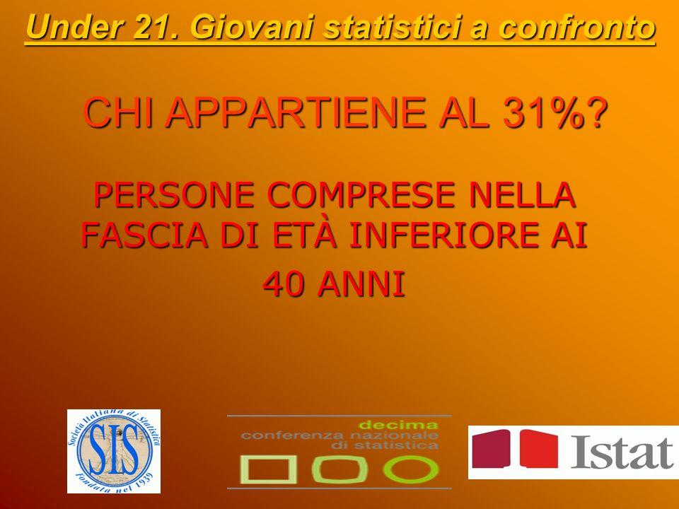 CHI APPARTIENE AL 31%. Under 21.
