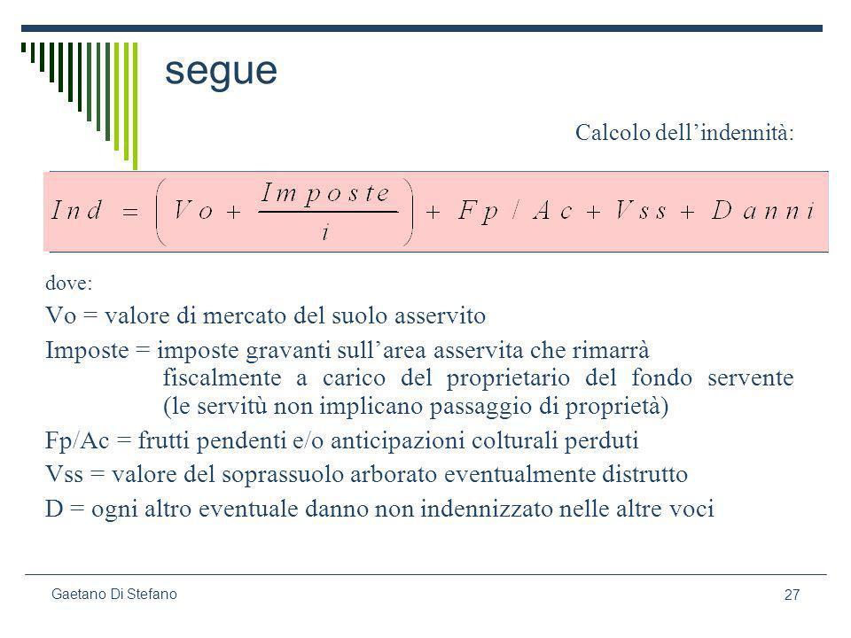 27 Gaetano Di Stefano Calcolo dellindennità: dove: Vo = valore di mercato del suolo asservito Imposte = imposte gravanti sullarea asservita che rimarr