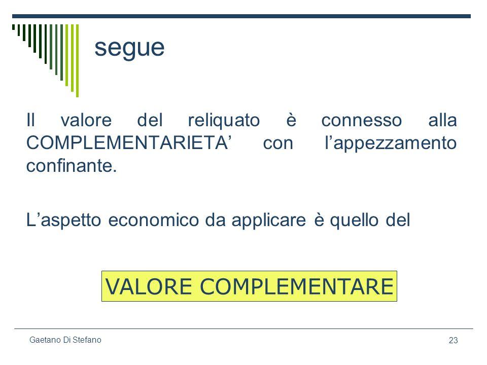 23 Gaetano Di Stefano VALORE COMPLEMENTARE segue Il valore del reliquato è connesso alla COMPLEMENTARIETA con lappezzamento confinante. Laspetto econo