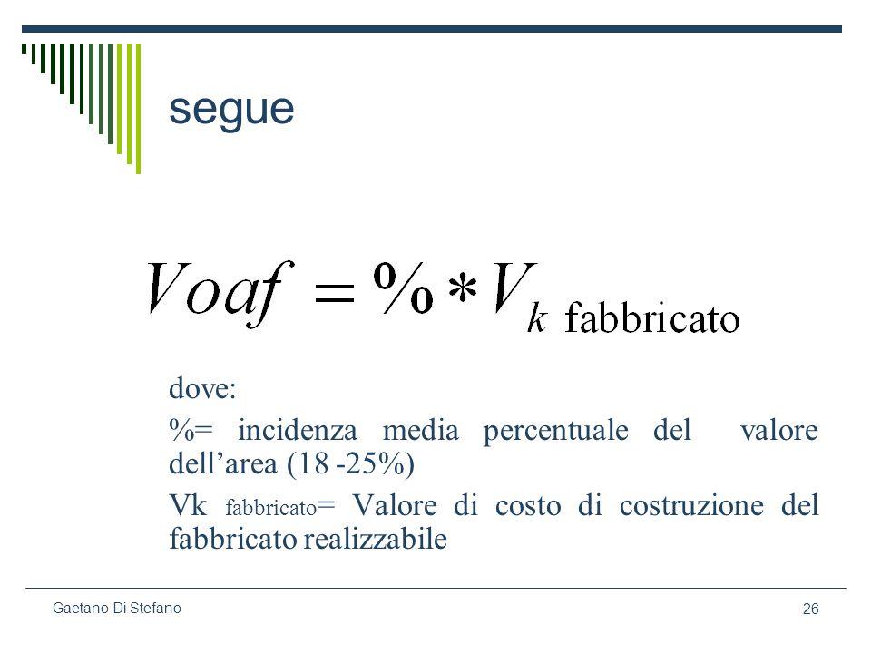 26 Gaetano Di Stefano segue dove: %= incidenza media percentuale del valore dellarea (18 -25%) Vk fabbricato = Valore di costo di costruzione del fabb