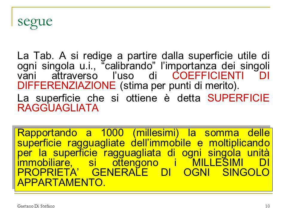 Gaetano Di Stefano10 segue La Tab. A si redige a partire dalla superficie utile di ogni singola u.i., calibrando limportanza dei singoli vani attraver