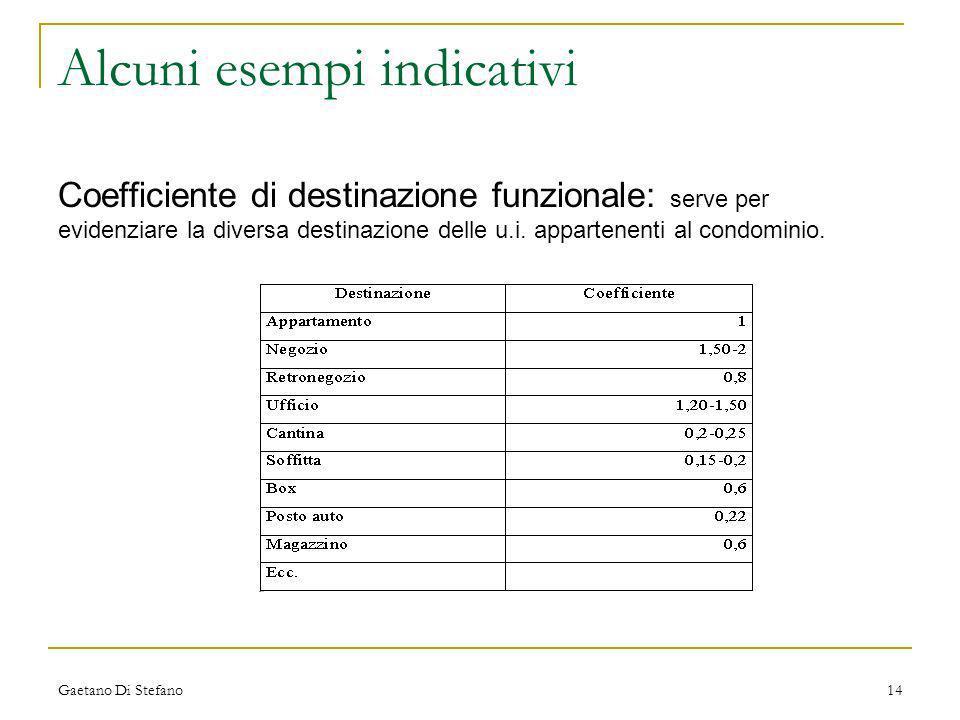 Gaetano Di Stefano14 Alcuni esempi indicativi Coefficiente di destinazione funzionale: serve per evidenziare la diversa destinazione delle u.i. appart