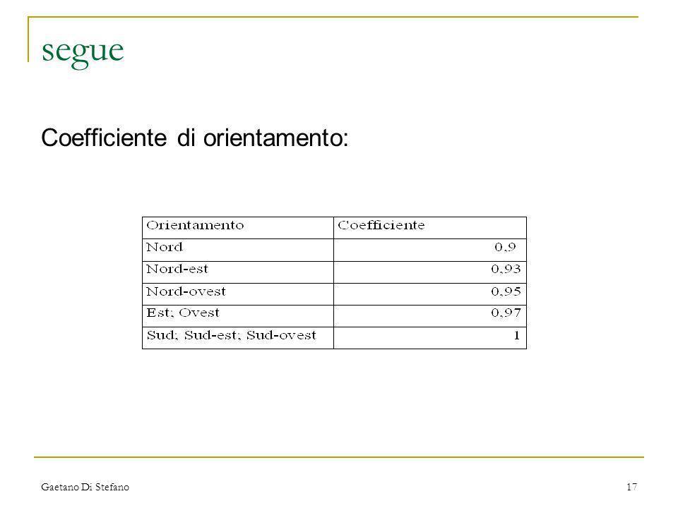 Gaetano Di Stefano17 segue Coefficiente di orientamento: