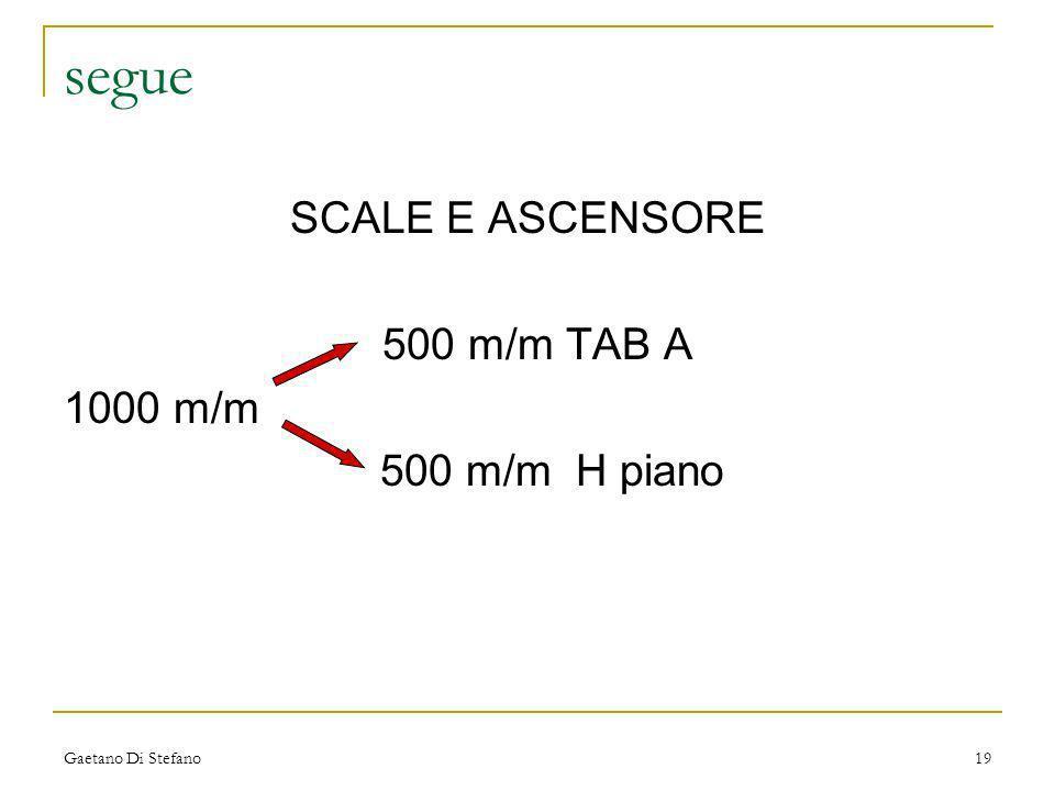 Gaetano Di Stefano19 segue SCALE E ASCENSORE 500 m/m TAB A 1000 m/m 500 m/m H piano