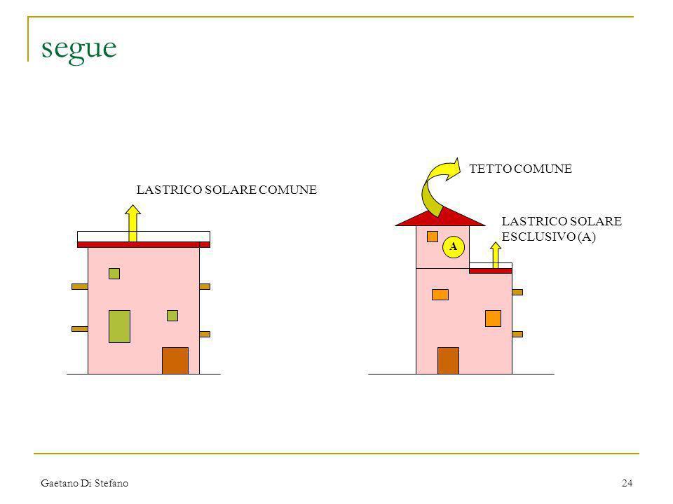 Gaetano Di Stefano24 segue LASTRICO SOLARE COMUNE LASTRICO SOLARE ESCLUSIVO (A) TETTO COMUNE A