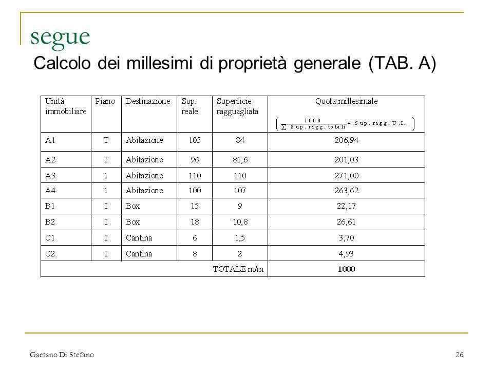 Gaetano Di Stefano26 segue Calcolo dei millesimi di proprietà generale (TAB. A)