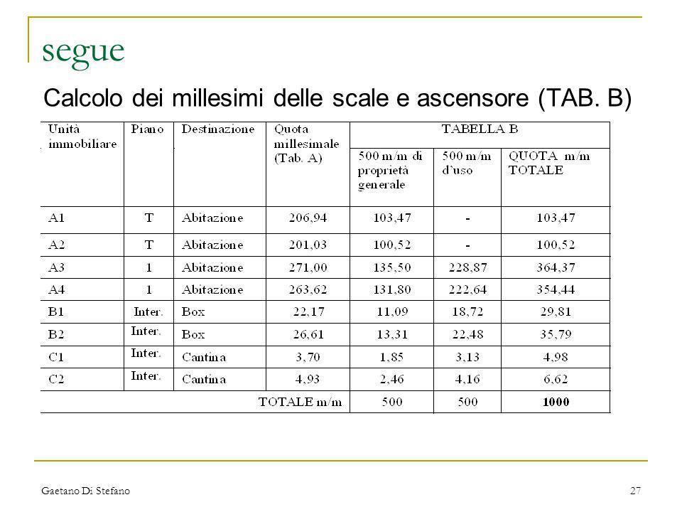 Gaetano Di Stefano27 segue Calcolo dei millesimi delle scale e ascensore (TAB. B)