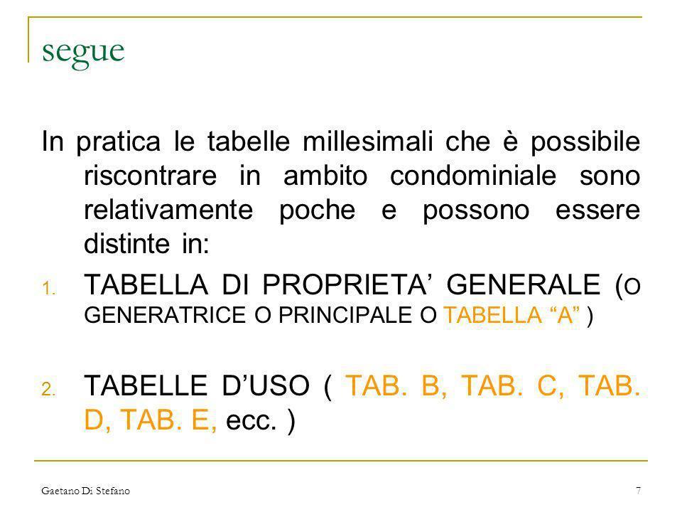 Gaetano Di Stefano7 segue In pratica le tabelle millesimali che è possibile riscontrare in ambito condominiale sono relativamente poche e possono esse