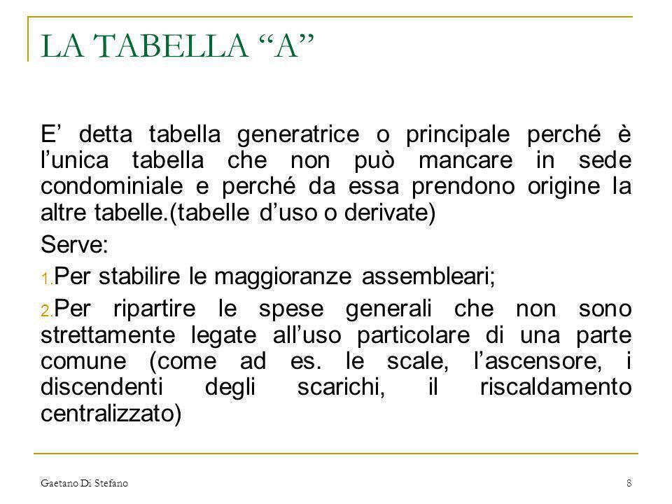 Gaetano Di Stefano8 LA TABELLA A E detta tabella generatrice o principale perché è lunica tabella che non può mancare in sede condominiale e perché da