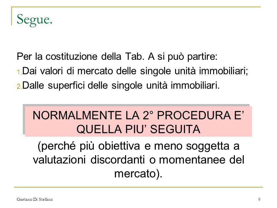Gaetano Di Stefano9 Per la costituzione della Tab. A si può partire: 1. Dai valori di mercato delle singole unità immobiliari; 2. Dalle superfici dell