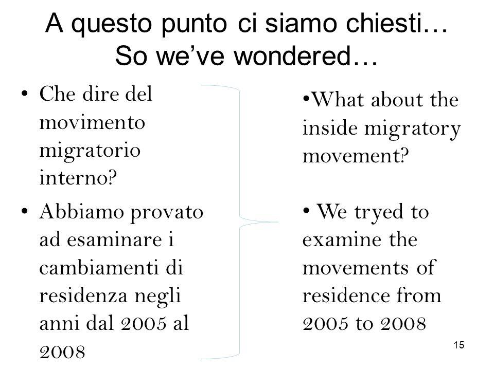 A questo punto ci siamo chiesti… So weve wondered… Che dire del movimento migratorio interno? Abbiamo provato ad esaminare i cambiamenti di residenza