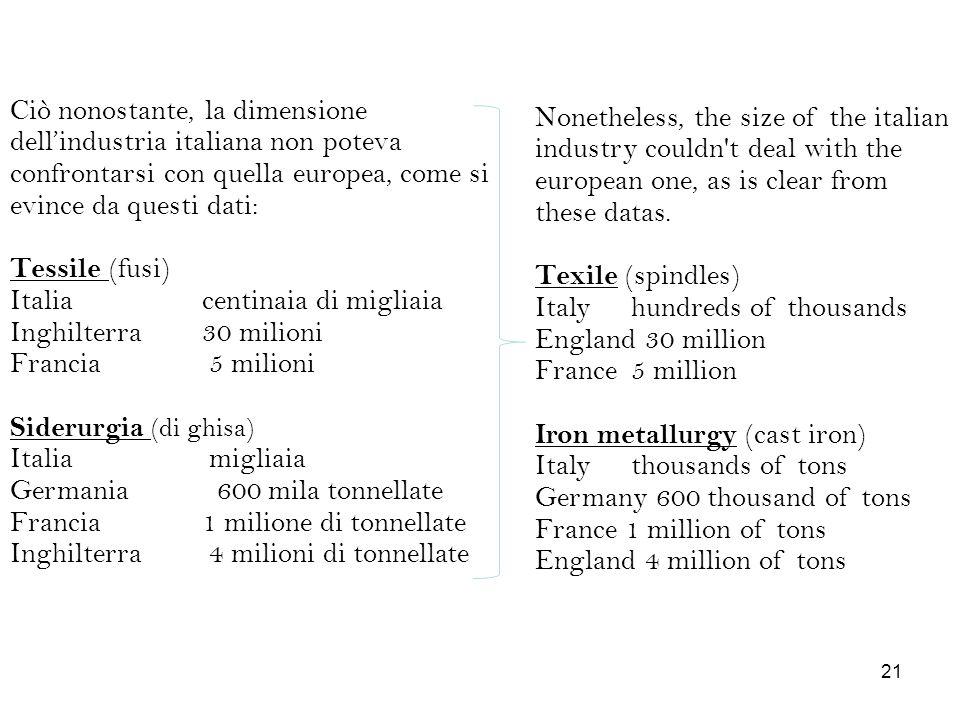 Ciò nonostante, la dimensione dellindustria italiana non poteva confrontarsi con quella europea, come si evince da questi dati: Tessile (fusi) Italia