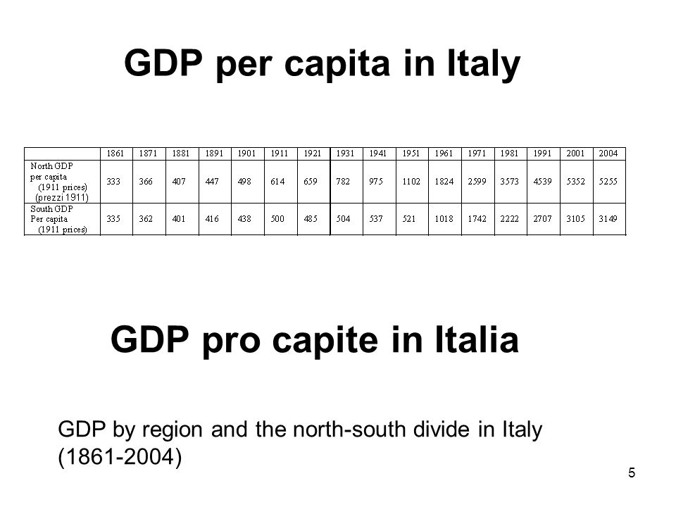 GDP per capita in Italy GDP pro capite in Italia GDP by region and the north-south divide in Italy (1861-2004) 5