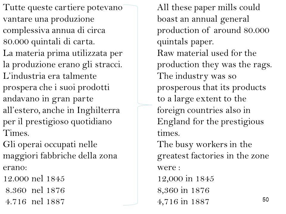 Tutte queste cartiere potevano vantare una produzione complessiva annua di circa 80.000 quintali di carta. La materia prima utilizzata per la produzio