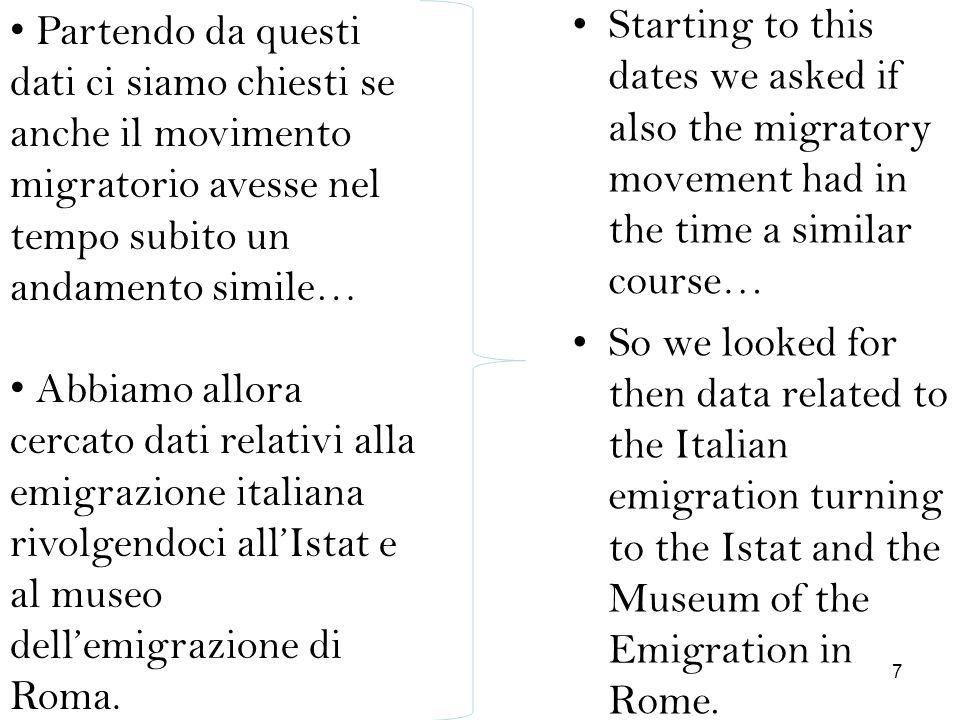 Abbiamo esaminato i dati del movimento migratorio italiano facendo una media ogni dieci anni e costruito due tabelle: We have examined the data of the Italian migratory movement making an average every ten years and built two charts: 8