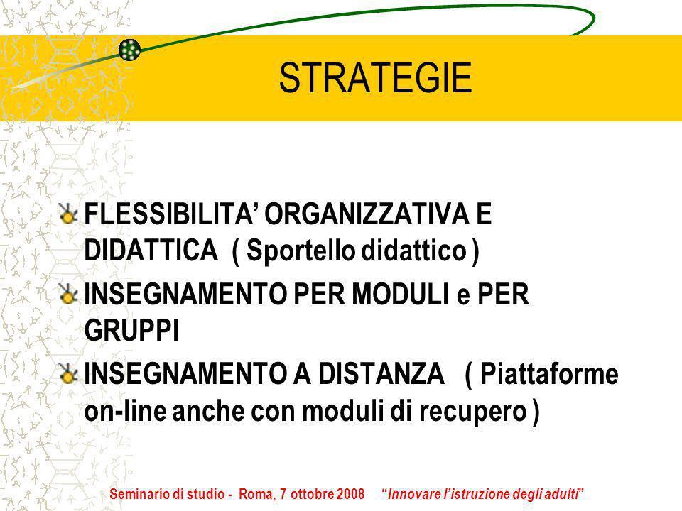 STRATEGIE FLESSIBILITA ORGANIZZATIVA E DIDATTICA ( Sportello didattico ) INSEGNAMENTO PER MODULI e PER GRUPPI INSEGNAMENTO A DISTANZA ( Piattaforme on-line anche con moduli di recupero ) Seminario di studio - Roma, 7 ottobre 2008 Innovare listruzione degli adulti