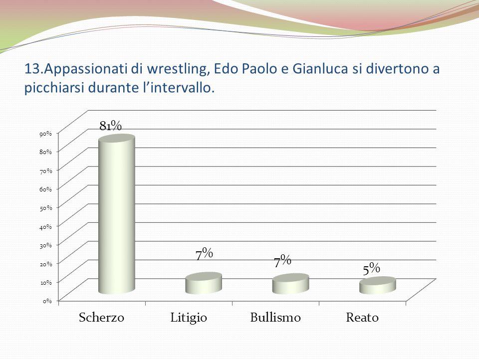 13.Appassionati di wrestling, Edo Paolo e Gianluca si divertono a picchiarsi durante lintervallo.