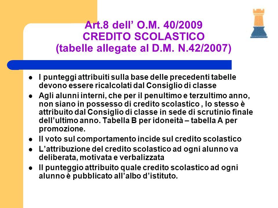 Art.8 dell O.M. 40/2009 CREDITO SCOLASTICO (tabelle allegate al D.M. N.42/2007) I punteggi attribuiti sulla base delle precedenti tabelle devono esser