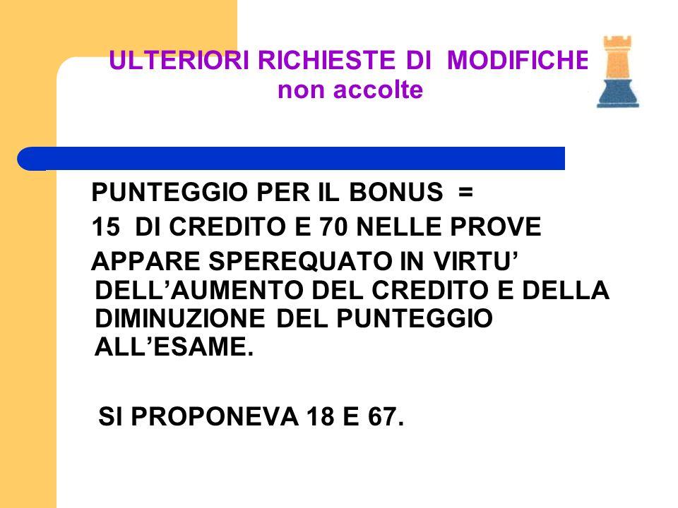ULTERIORI RICHIESTE DI MODIFICHE non accolte PUNTEGGIO PER IL BONUS = 15 DI CREDITO E 70 NELLE PROVE APPARE SPEREQUATO IN VIRTU DELLAUMENTO DEL CREDIT