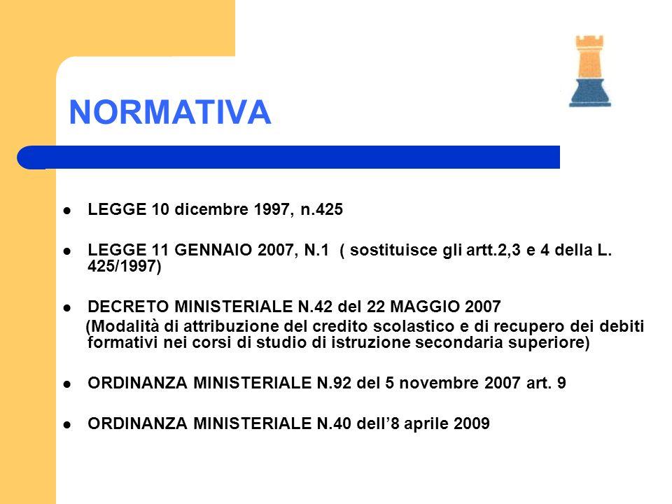 NORMATIVA LEGGE 10 dicembre 1997, n.425 LEGGE 11 GENNAIO 2007, N.1 ( sostituisce gli artt.2,3 e 4 della L. 425/1997) DECRETO MINISTERIALE N.42 del 22