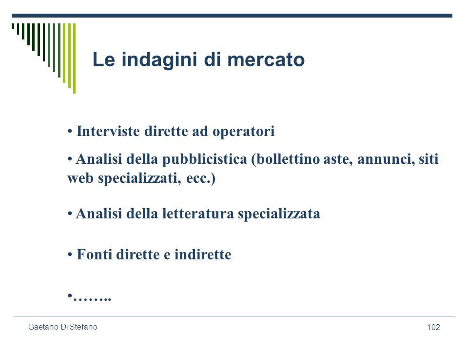 102 Gaetano Di Stefano Le indagini di mercato Interviste dirette ad operatori Analisi della pubblicistica (bollettino aste, annunci, siti web speciali