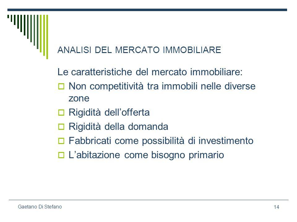 14 Gaetano Di Stefano ANALISI DEL MERCATO IMMOBILIARE Le caratteristiche del mercato immobiliare: Non competitività tra immobili nelle diverse zone Ri
