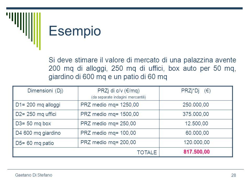 28 Gaetano Di Stefano Esempio Si deve stimare il valore di mercato di una palazzina avente 200 mq di alloggi, 250 mq di uffici, box auto per 50 mq, gi