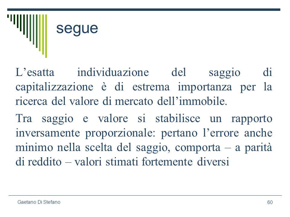 60 Gaetano Di Stefano segue Lesatta individuazione del saggio di capitalizzazione è di estrema importanza per la ricerca del valore di mercato dellimm