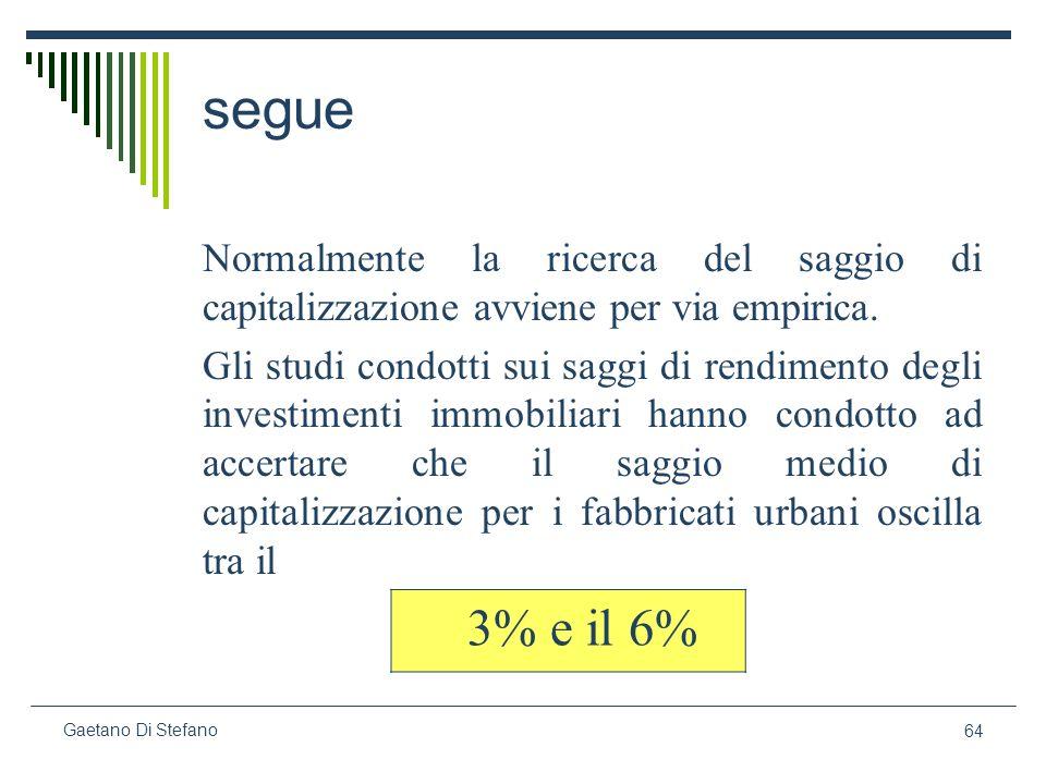 64 Gaetano Di Stefano Normalmente la ricerca del saggio di capitalizzazione avviene per via empirica. Gli studi condotti sui saggi di rendimento degli