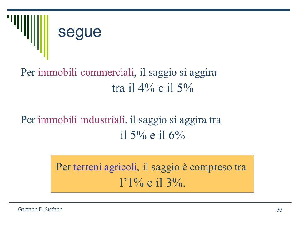 66 Gaetano Di Stefano segue Per immobili commerciali, il saggio si aggira tra il 4% e il 5% Per immobili industriali, il saggio si aggira tra il 5% e