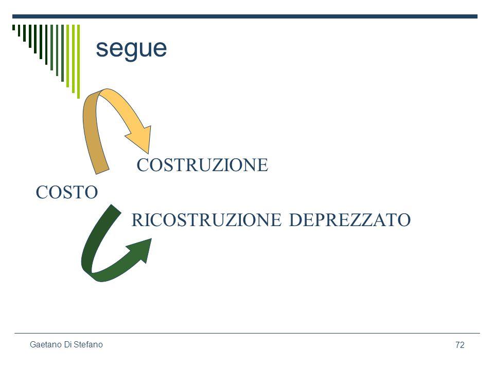 72 Gaetano Di Stefano segue COSTRUZIONE COSTO RICOSTRUZIONE DEPREZZATO