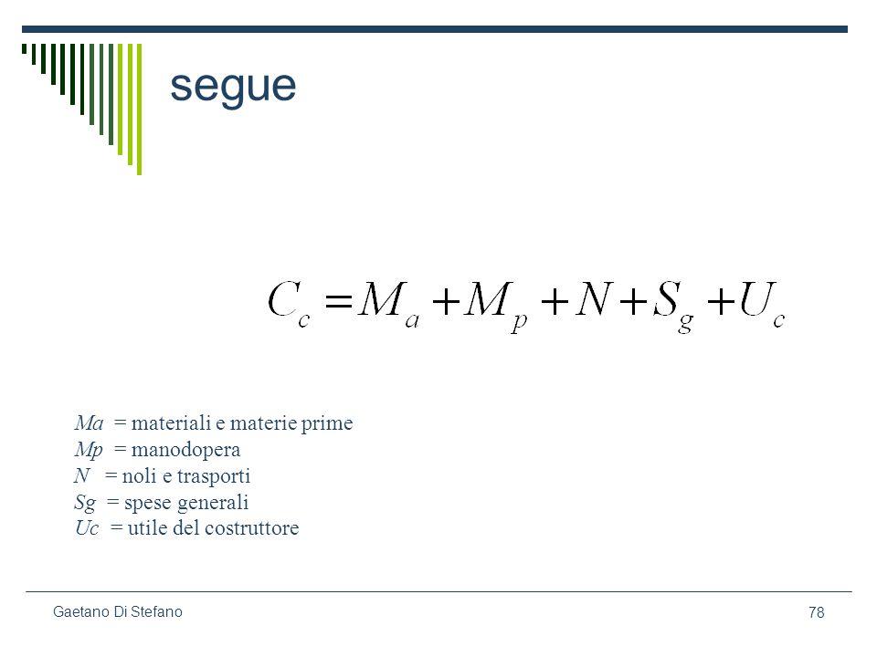 78 Gaetano Di Stefano segue Ma = materiali e materie prime Mp = manodopera N = noli e trasporti Sg = spese generali Uc = utile del costruttore