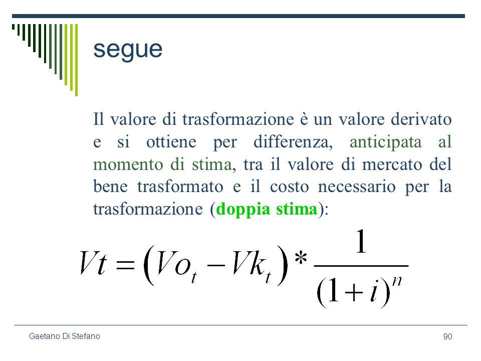 90 Gaetano Di Stefano segue Il valore di trasformazione è un valore derivato e si ottiene per differenza, anticipata al momento di stima, tra il valor