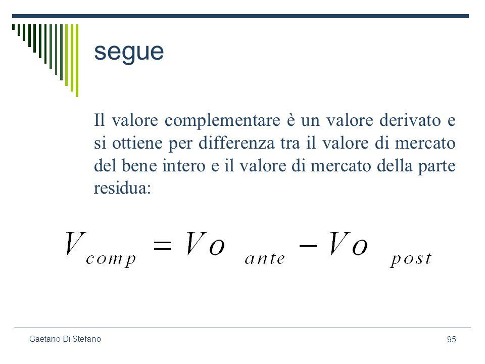 95 Gaetano Di Stefano segue Il valore complementare è un valore derivato e si ottiene per differenza tra il valore di mercato del bene intero e il val