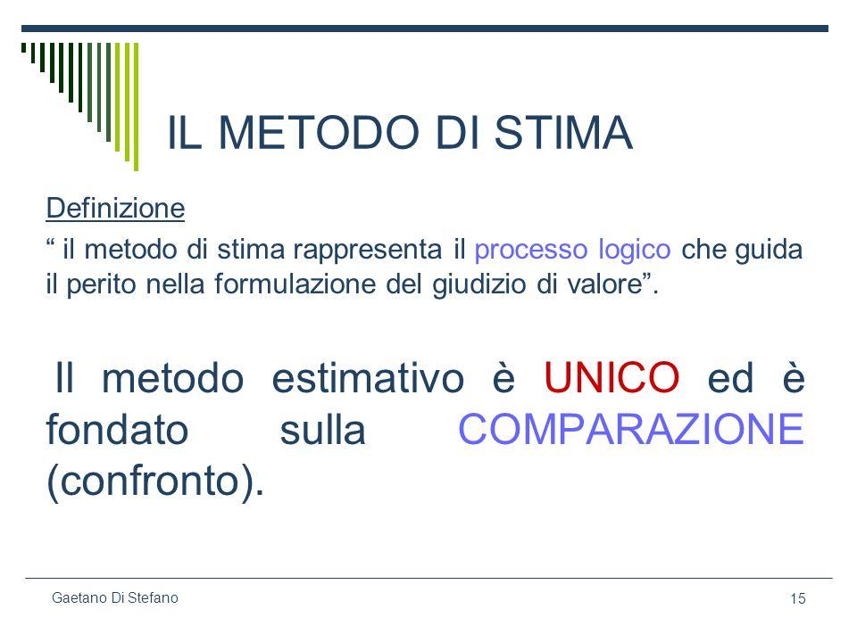 15 Gaetano Di Stefano IL METODO DI STIMA Definizione il metodo di stima rappresenta il processo logico che guida il perito nella formulazione del giud