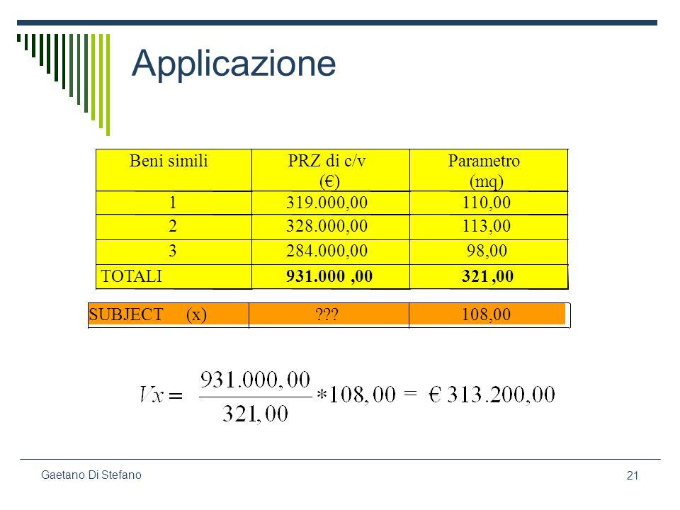 21 Gaetano Di Stefano Applicazione 321,00 SUBJECT (x) ??? 108,00