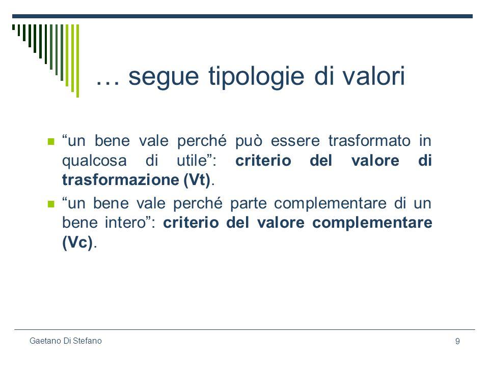 9 Gaetano Di Stefano … segue tipologie di valori un bene vale perché può essere trasformato in qualcosa di utile: criterio del valore di trasformazion