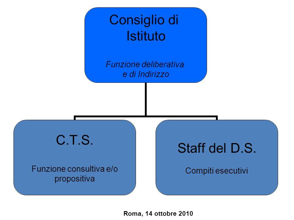 Comitato Tecnico scientifico Staff del DS Consiglio di Istituto Roma, 14 ottobre 2010