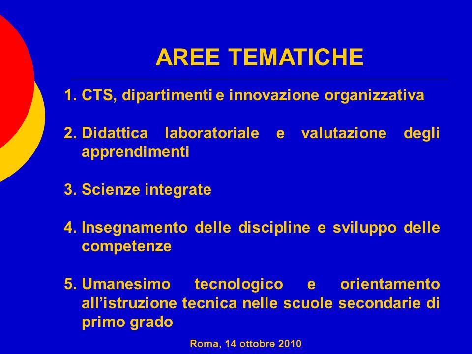 AREE TEMATICHE 1.CTS, dipartimenti e innovazione organizzativa 2.Didattica laboratoriale e valutazione degli apprendimenti 3.Scienze integrate 4.Inseg