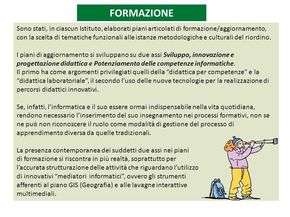 ATTIVITA DI FORMAZIONE/AGGIORNAMENTO