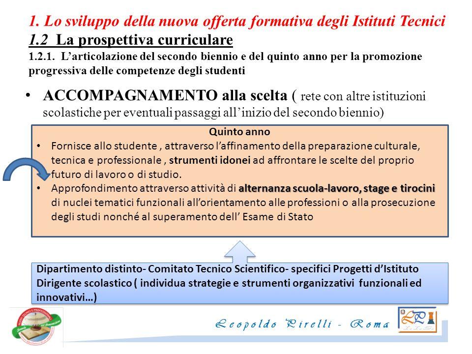 1. Lo sviluppo della nuova offerta formativa degli Istituti Tecnici 1.2 La prospettiva curriculare 1.2.1. Larticolazione del secondo biennio e del qui