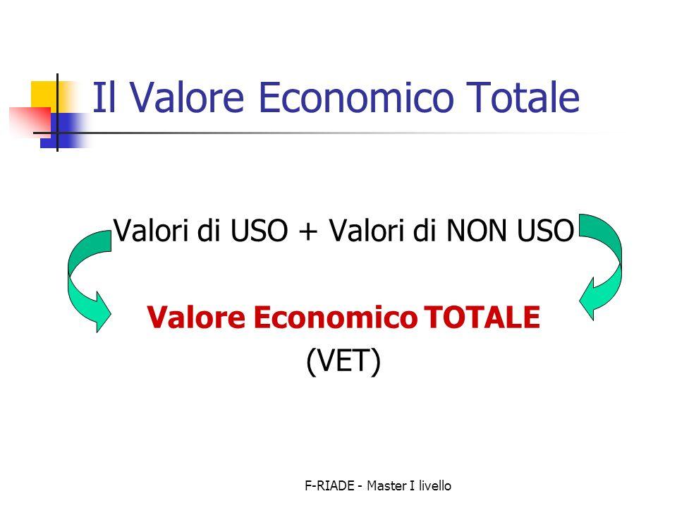 F-RIADE - Master I livello Il Valore Economico Totale Valori di USO + Valori di NON USO Valore Economico TOTALE (VET)