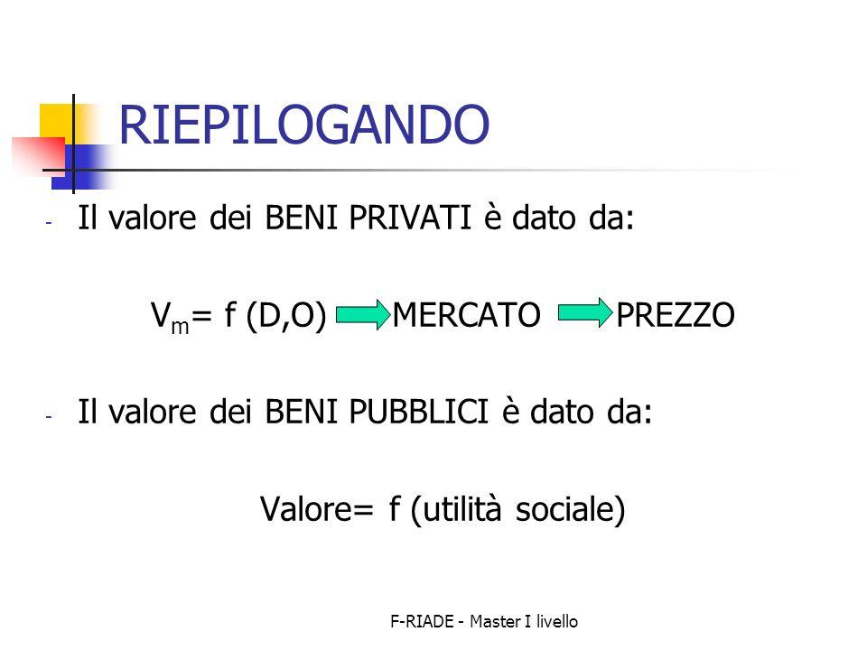 F-RIADE - Master I livello RIEPILOGANDO - Il valore dei BENI PRIVATI è dato da: V m = f (D,O) MERCATO PREZZO - Il valore dei BENI PUBBLICI è dato da: Valore= f (utilità sociale)